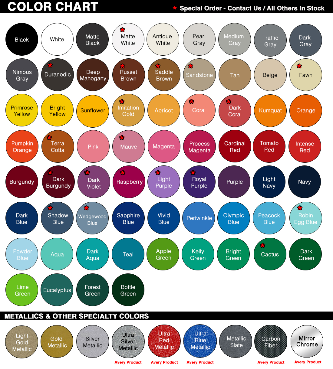 firestone color chart